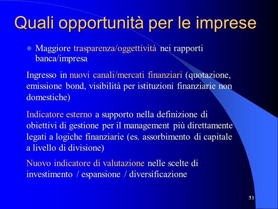 Quali opportunità per le imprese