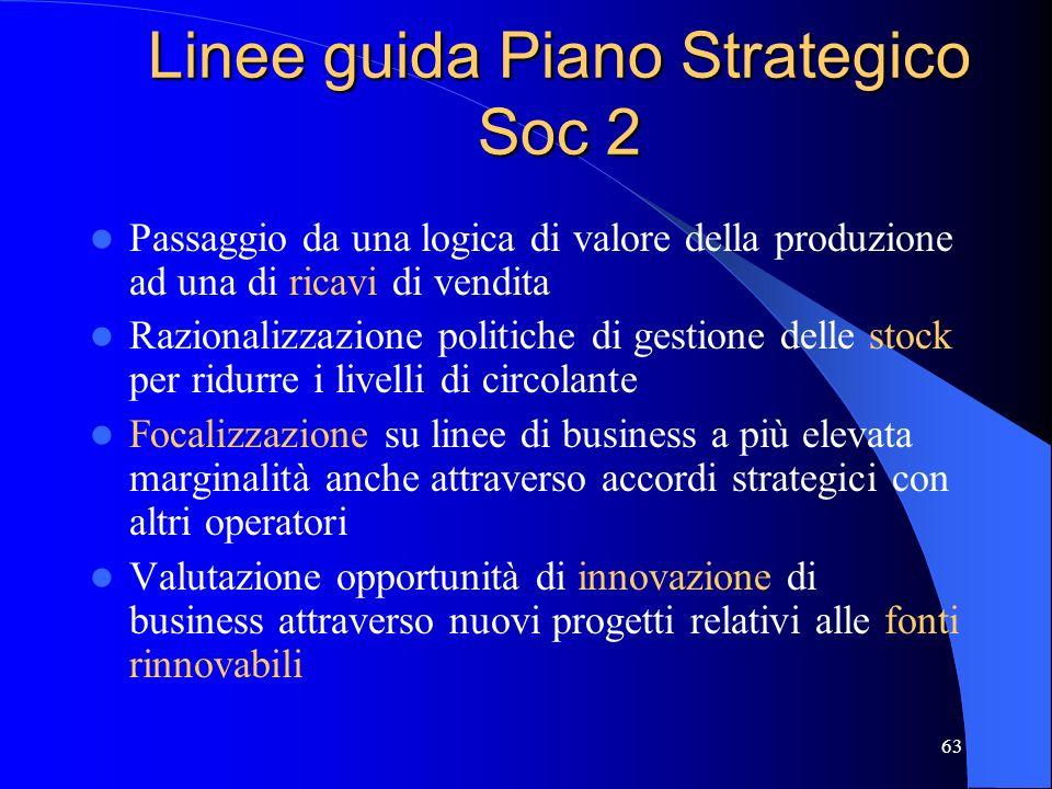 Linee guida Piano Strategico Soc 2