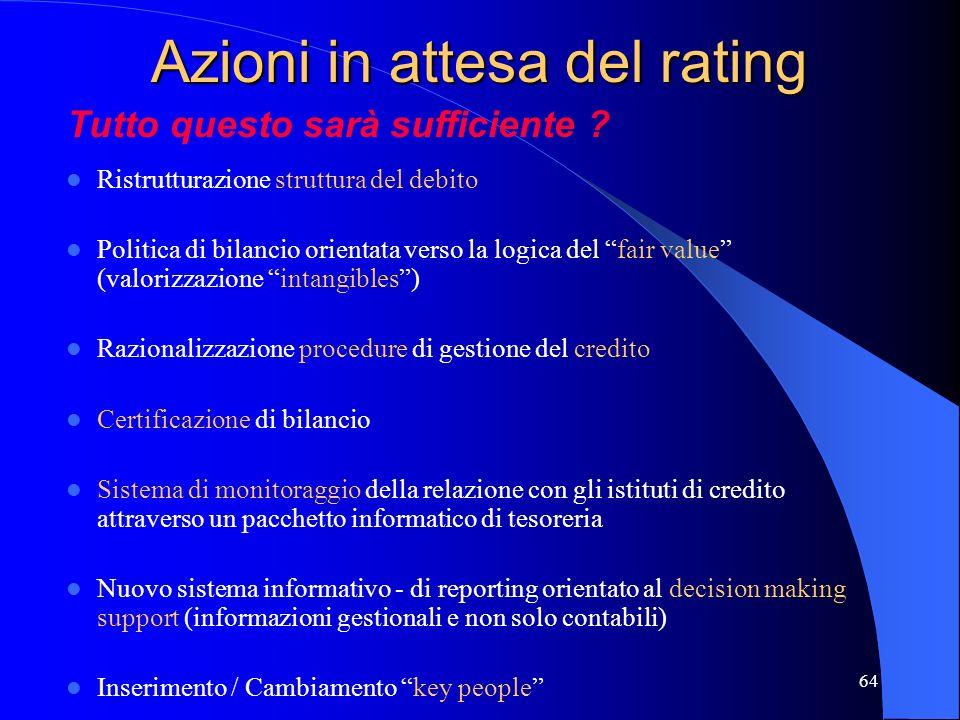 Azioni in attesa del rating