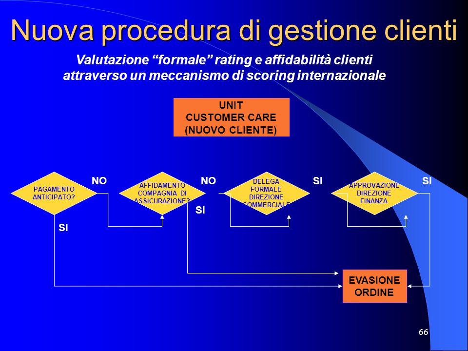 Nuova procedura di gestione clienti