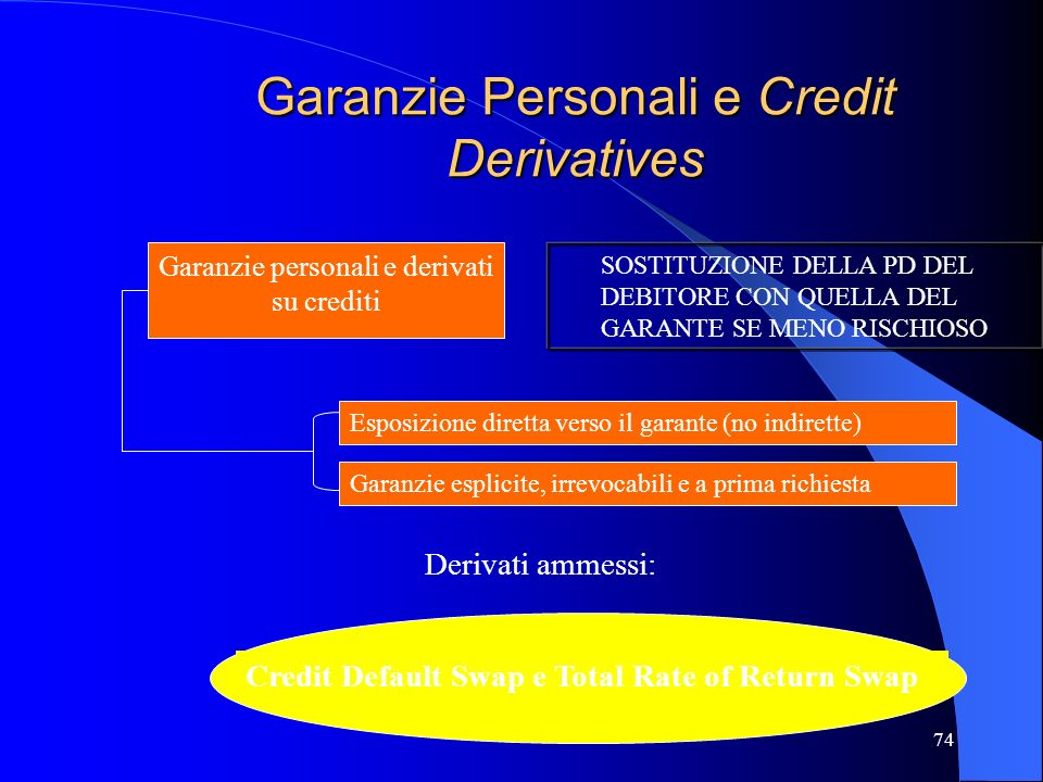 Garanzie Personali e Credit Derivatives