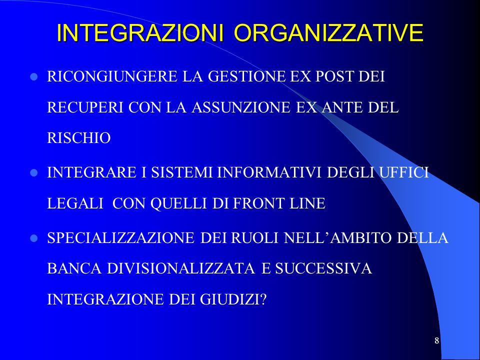 INTEGRAZIONI ORGANIZZATIVE