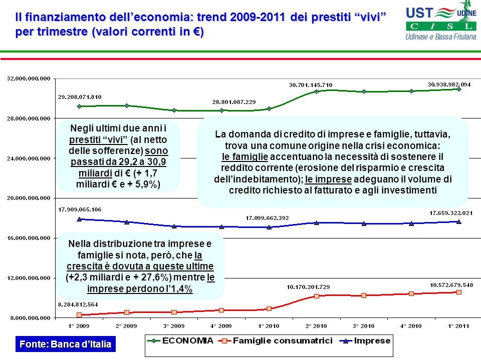 Il finanziamento dell'economia: trend 2009-2011 dei prestiti vivi per trimestre (valori correnti in €)