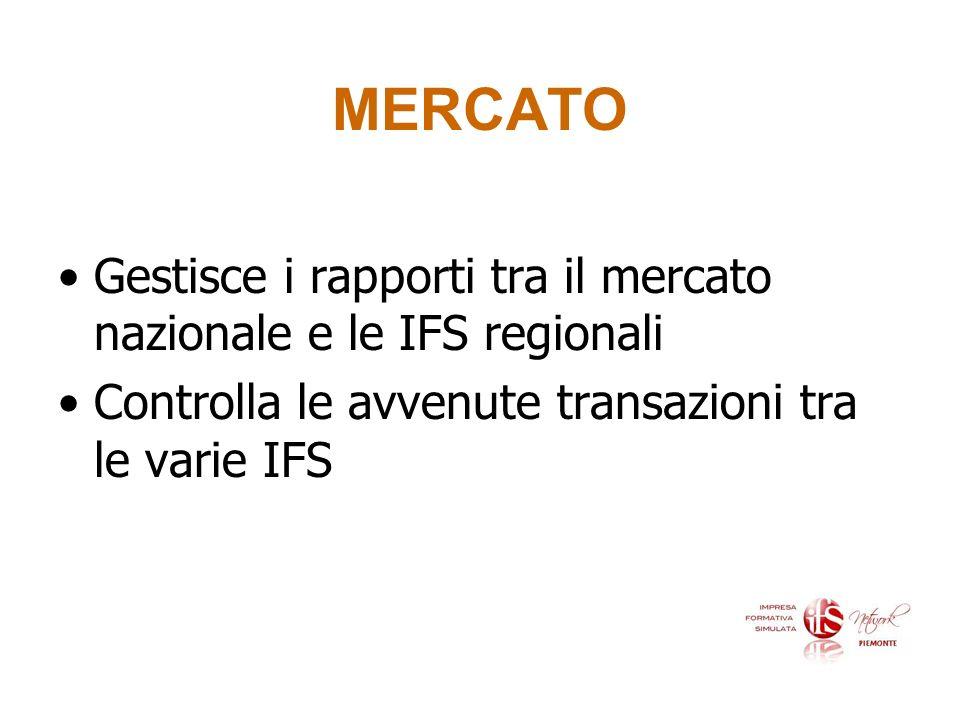 MERCATO Gestisce i rapporti tra il mercato nazionale e le IFS regionali.