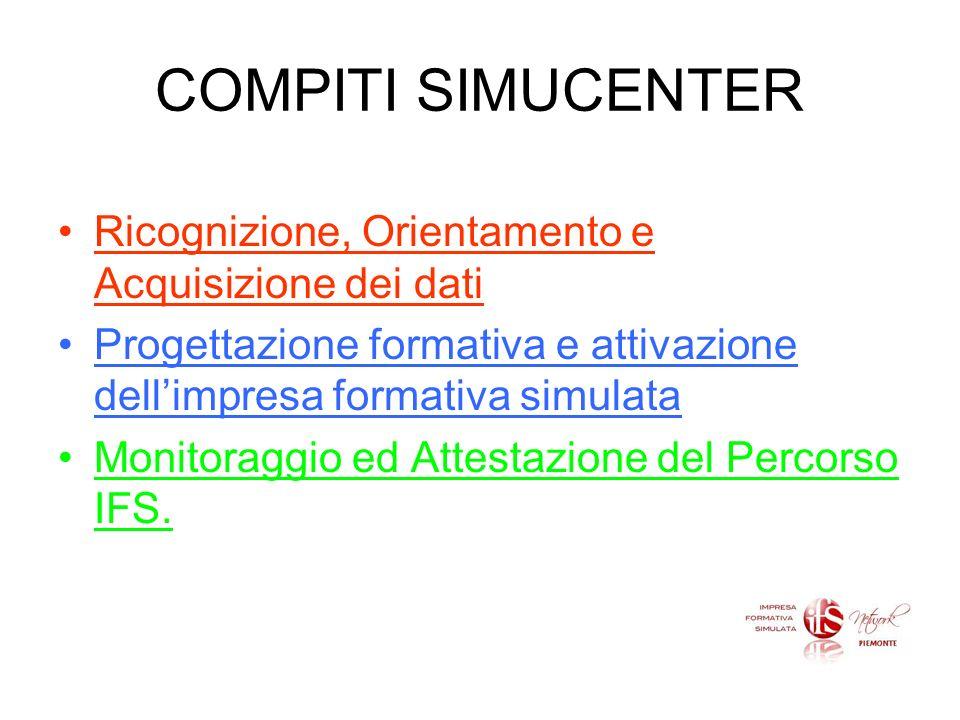 COMPITI SIMUCENTER Ricognizione, Orientamento e Acquisizione dei dati