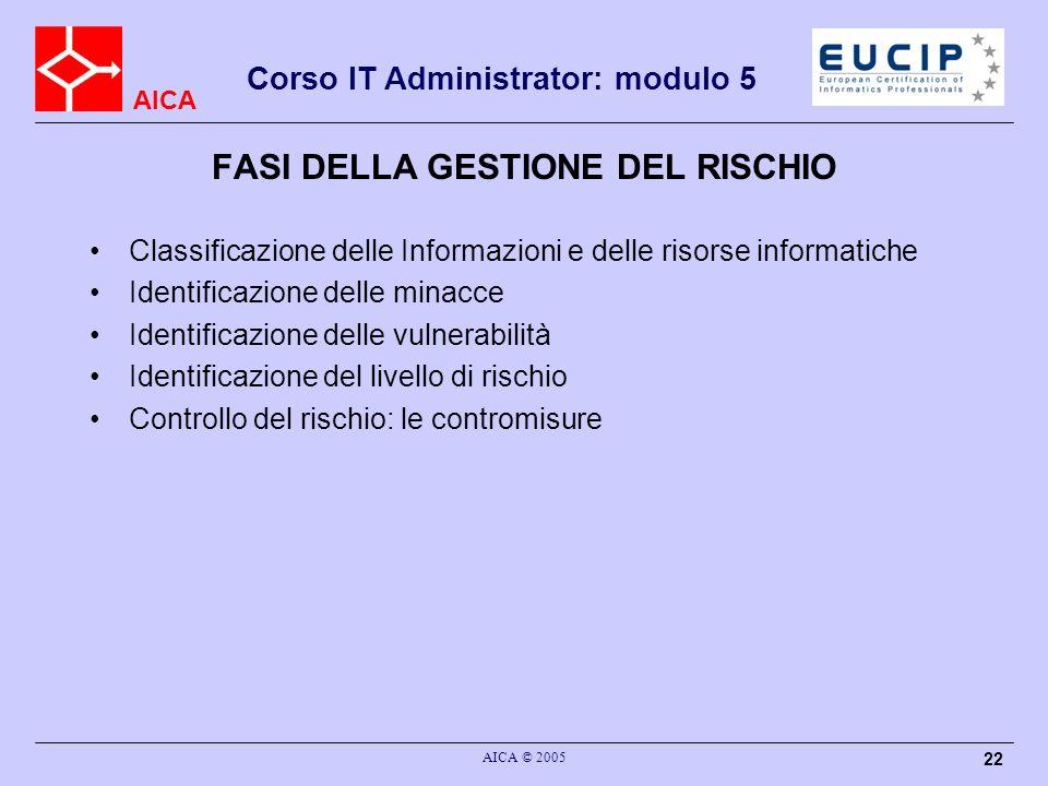FASI DELLA GESTIONE DEL RISCHIO