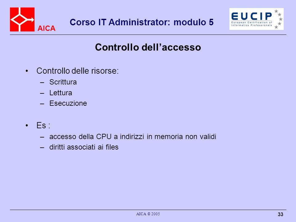 Controllo dell'accesso