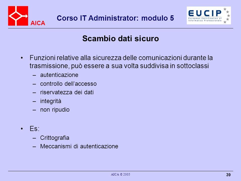 Scambio dati sicuro Funzioni relative alla sicurezza delle comunicazioni durante la trasmissione, può essere a sua volta suddivisa in sottoclassi.