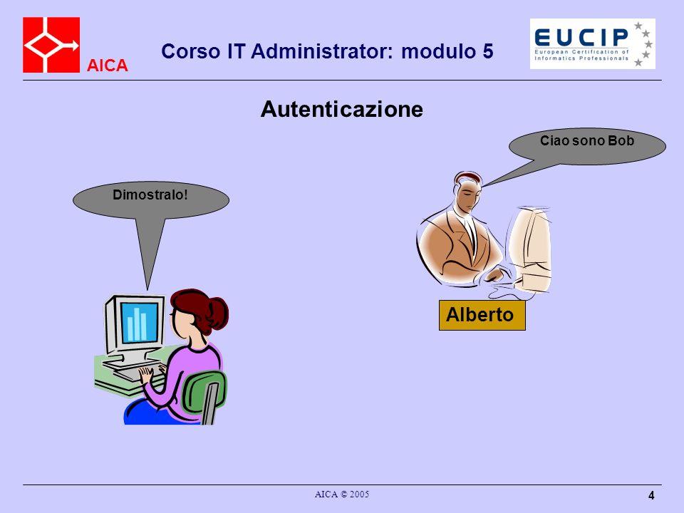 Autenticazione Ciao sono Bob Dimostralo! Alberto AICA © 2005