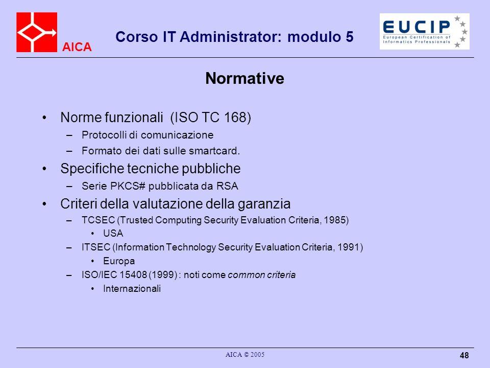 Normative Norme funzionali (ISO TC 168) Specifiche tecniche pubbliche