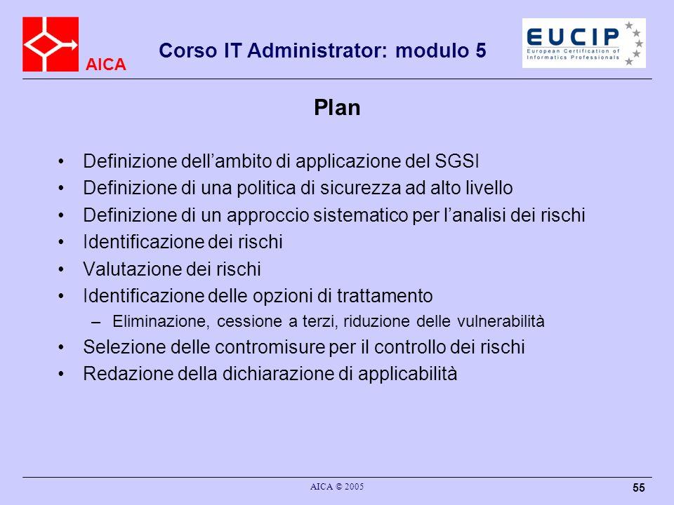 Plan Definizione dell'ambito di applicazione del SGSI