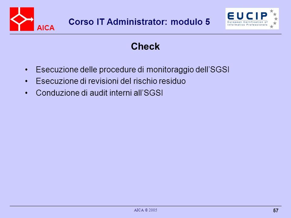 Check Esecuzione delle procedure di monitoraggio dell'SGSI