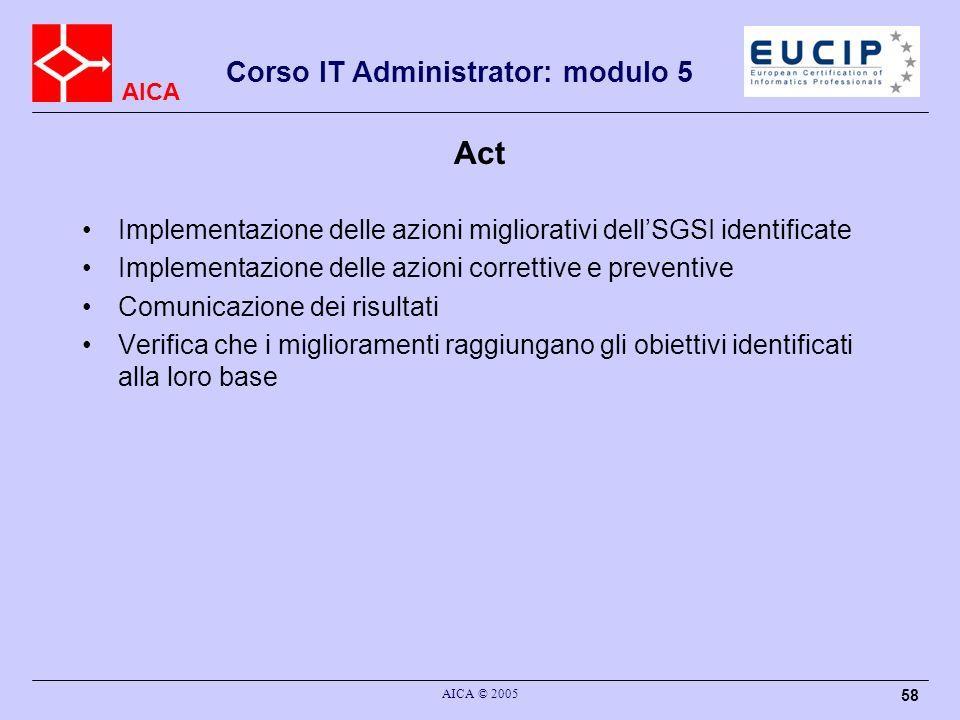 Act Implementazione delle azioni migliorativi dell'SGSI identificate