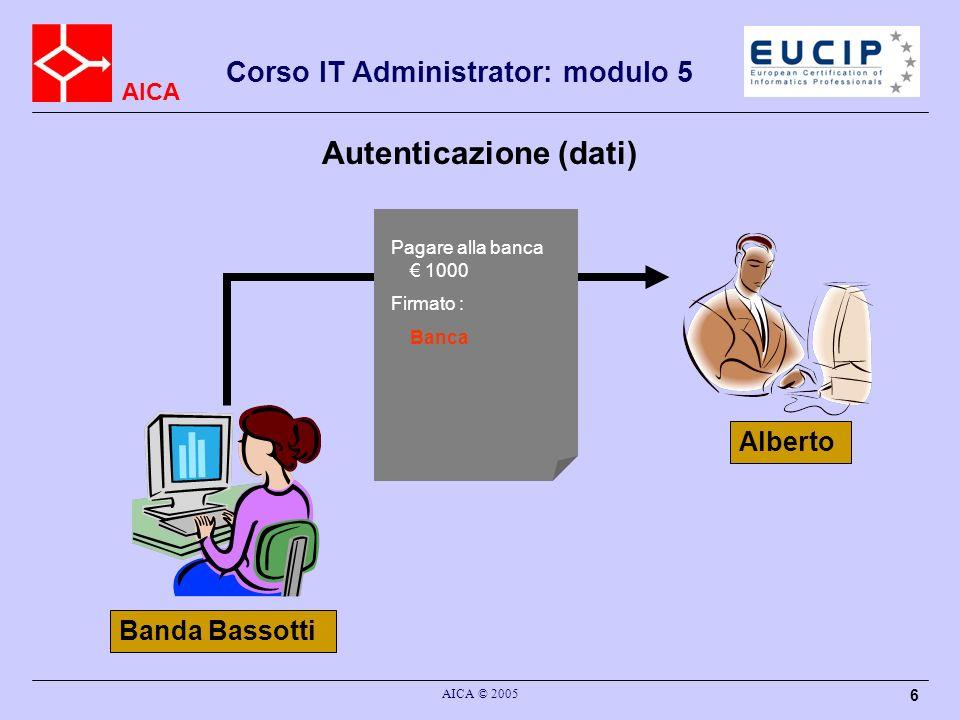 Autenticazione (dati)