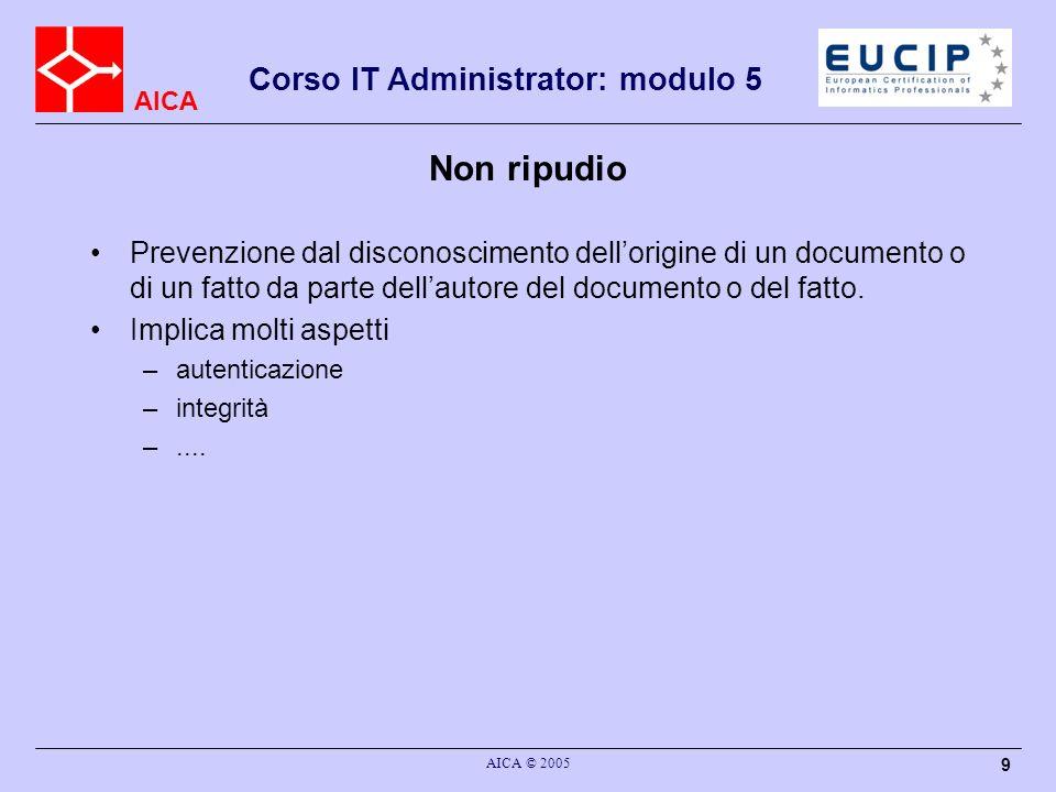 Non ripudio Prevenzione dal disconoscimento dell'origine di un documento o di un fatto da parte dell'autore del documento o del fatto.