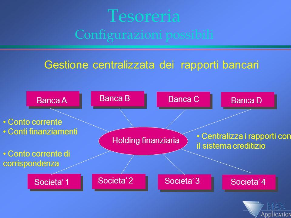 Tesoreria Configurazioni possibili