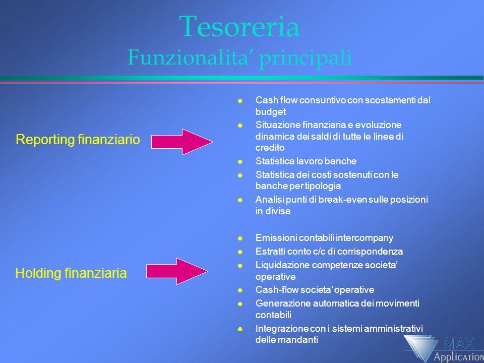 Tesoreria Funzionalita' principali