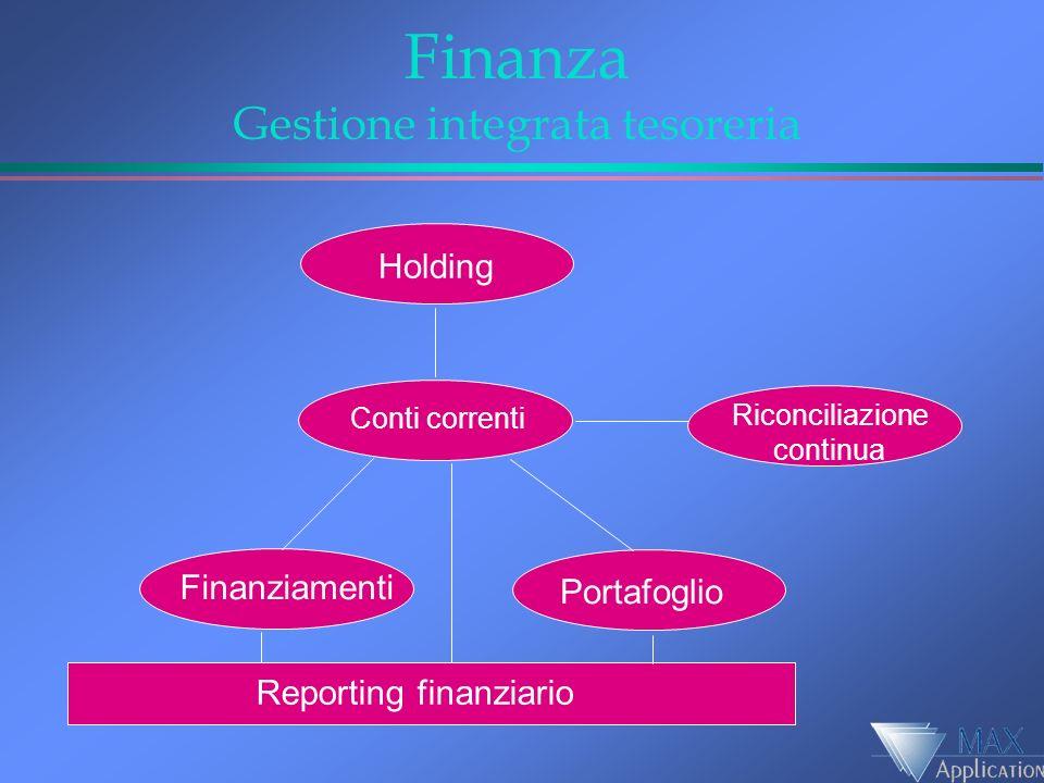 Finanza Gestione integrata tesoreria