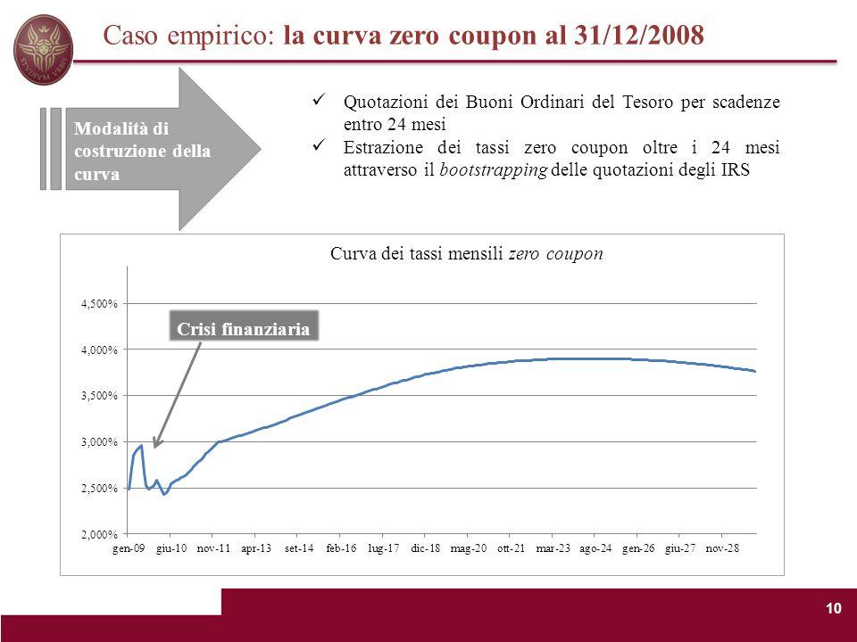 Caso empirico: la curva zero coupon al 31/12/2008