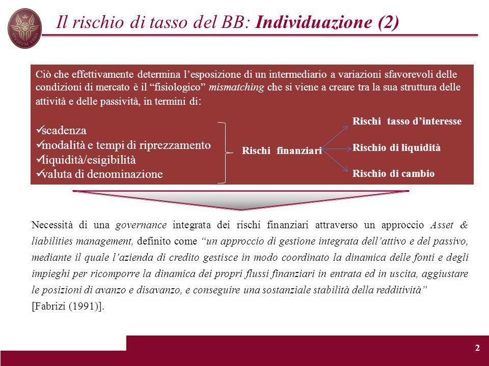 Il rischio di tasso del BB: Individuazione (2)