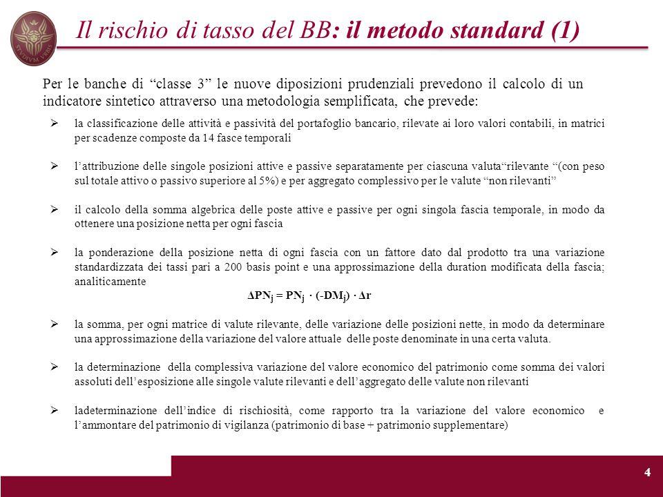 Il rischio di tasso del BB: il metodo standard (1)