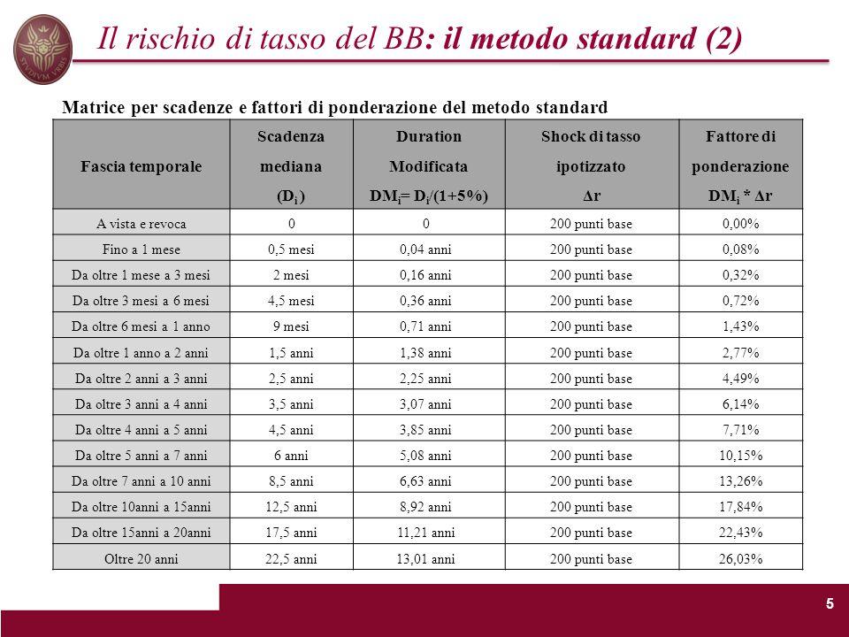Il rischio di tasso del BB: il metodo standard (2)