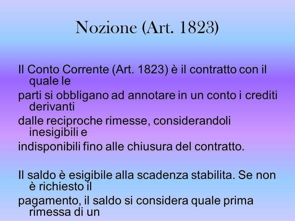 Nozione (Art. 1823) Il Conto Corrente (Art. 1823) è il contratto con il quale le. parti si obbligano ad annotare in un conto i crediti derivanti.