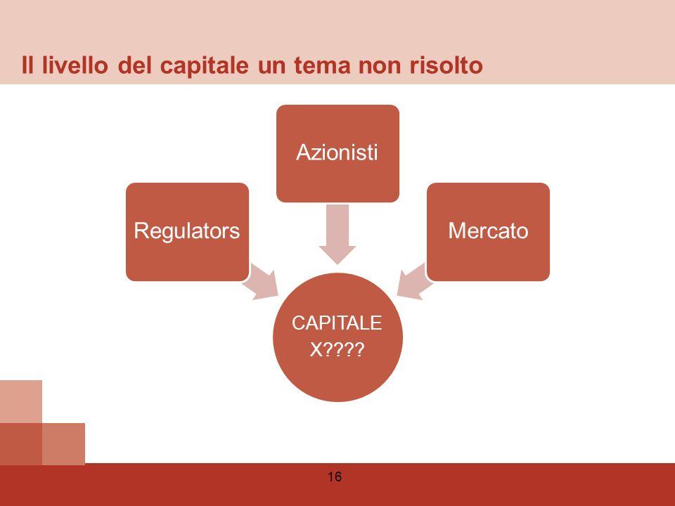 Il livello del capitale un tema non risolto