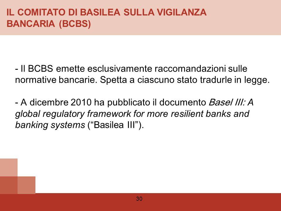 IL COMITATO DI BASILEA SULLA VIGILANZA BANCARIA (BCBS)