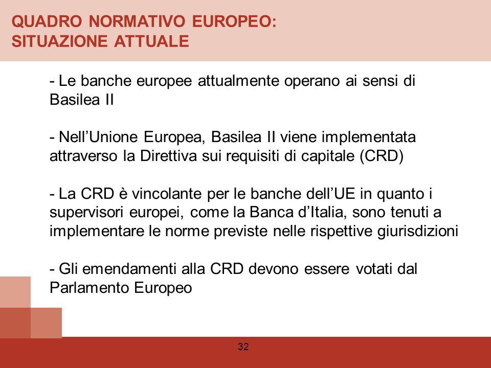 QUADRO NORMATIVO EUROPEO: SITUAZIONE ATTUALE