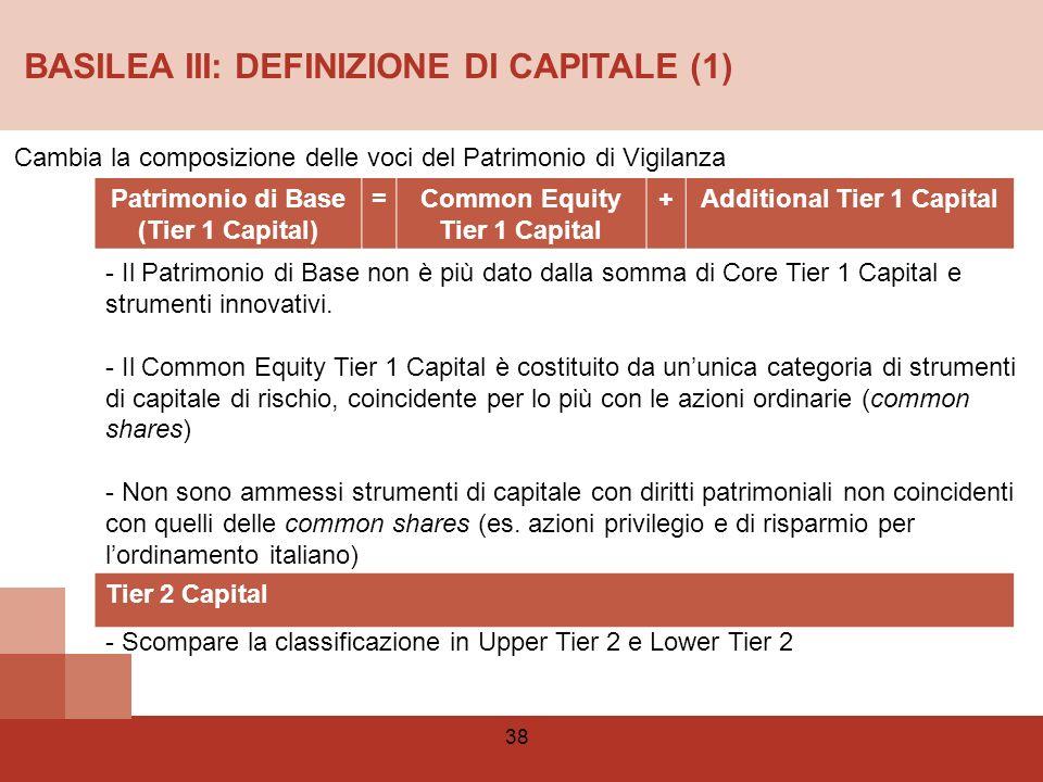 BASILEA III: DEFINIZIONE DI CAPITALE (1)