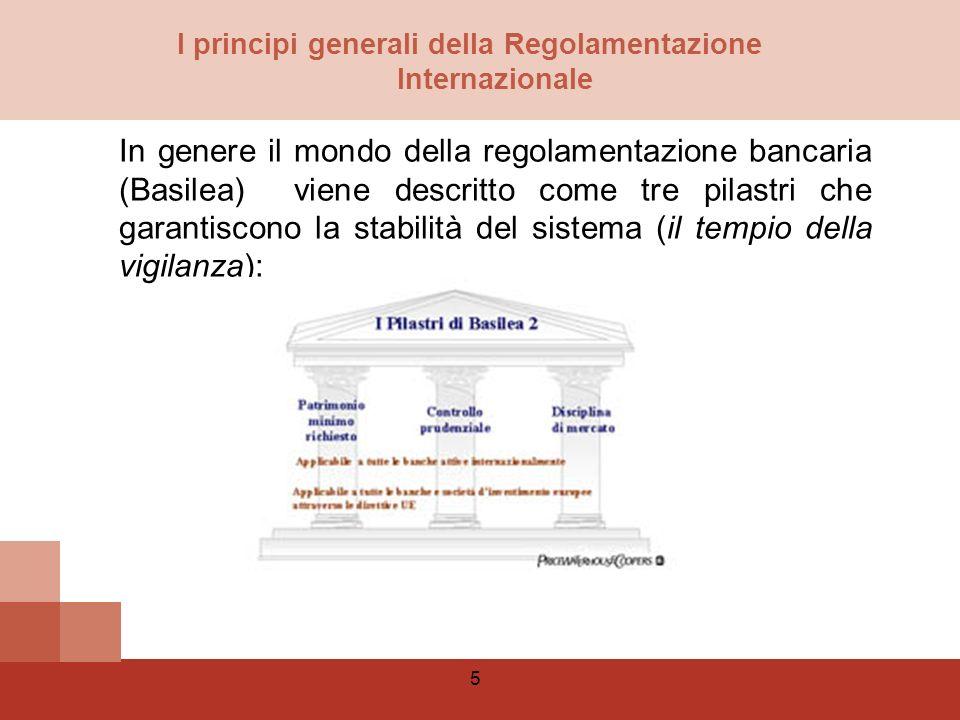 I principi generali della Regolamentazione Internazionale