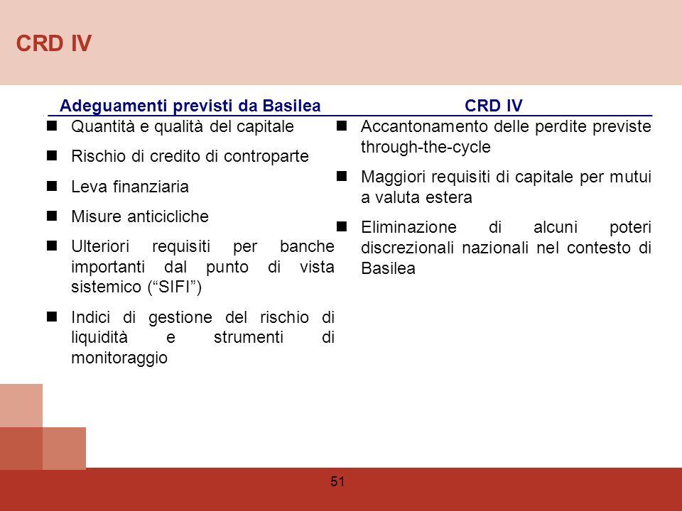 Adeguamenti previsti da Basilea