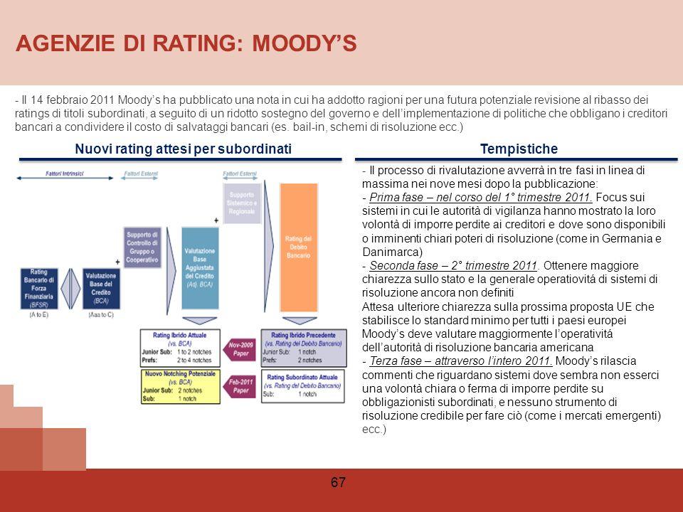Nuovi rating attesi per subordinati