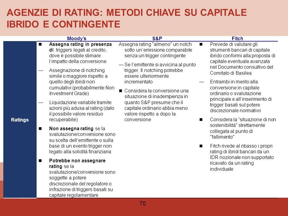 AGENZIE DI RATING: METODI CHIAVE SU CAPITALE IBRIDO E CONTINGENTE