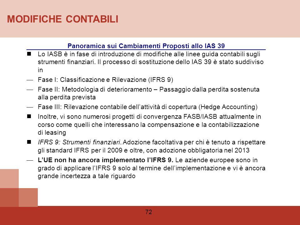 Panoramica sui Cambiamenti Proposti allo IAS 39
