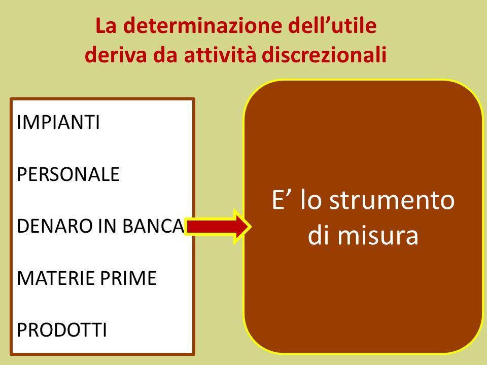 La determinazione dell'utile deriva da attività discrezionali