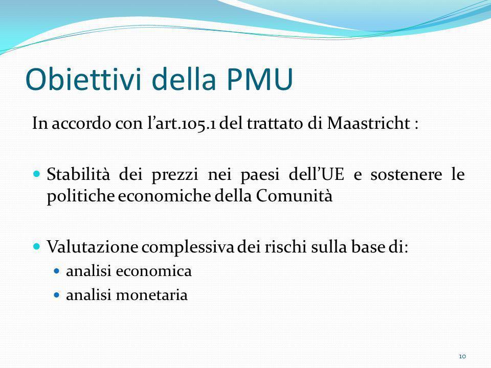 Obiettivi della PMUIn accordo con l'art.105.1 del trattato di Maastricht :