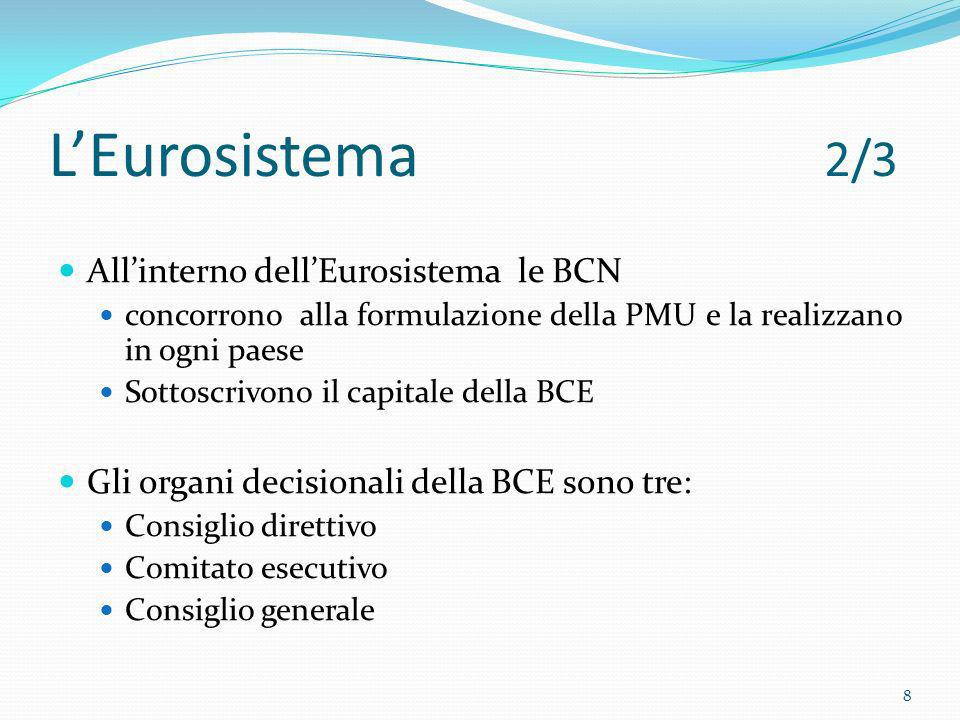 L'Eurosistema 2/3 All'interno dell'Eurosistema le BCN