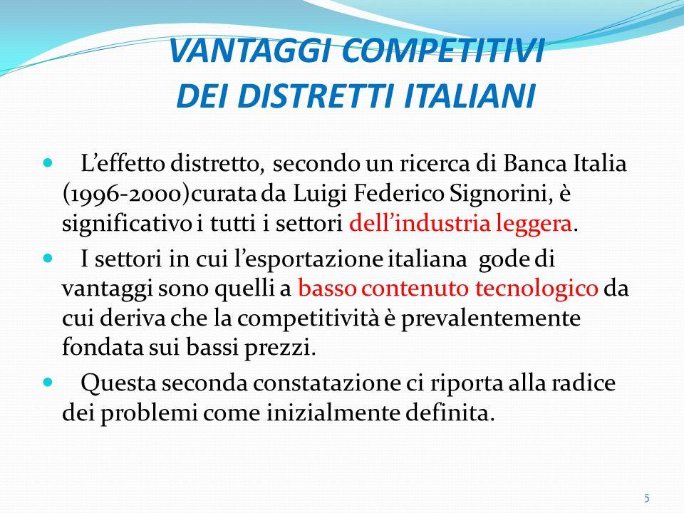 VANTAGGI COMPETITIVI DEI DISTRETTI ITALIANI
