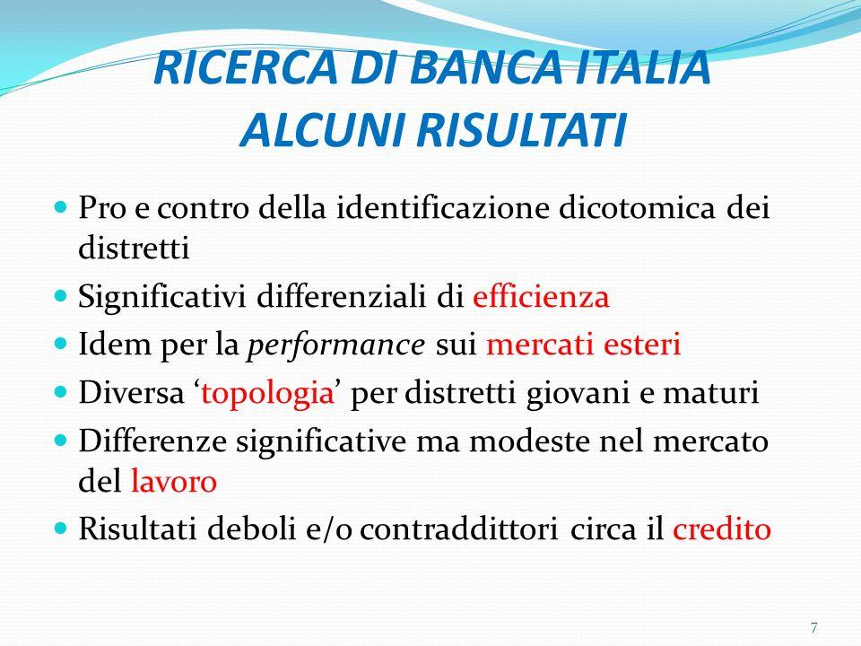 RICERCA DI BANCA ITALIA ALCUNI RISULTATI