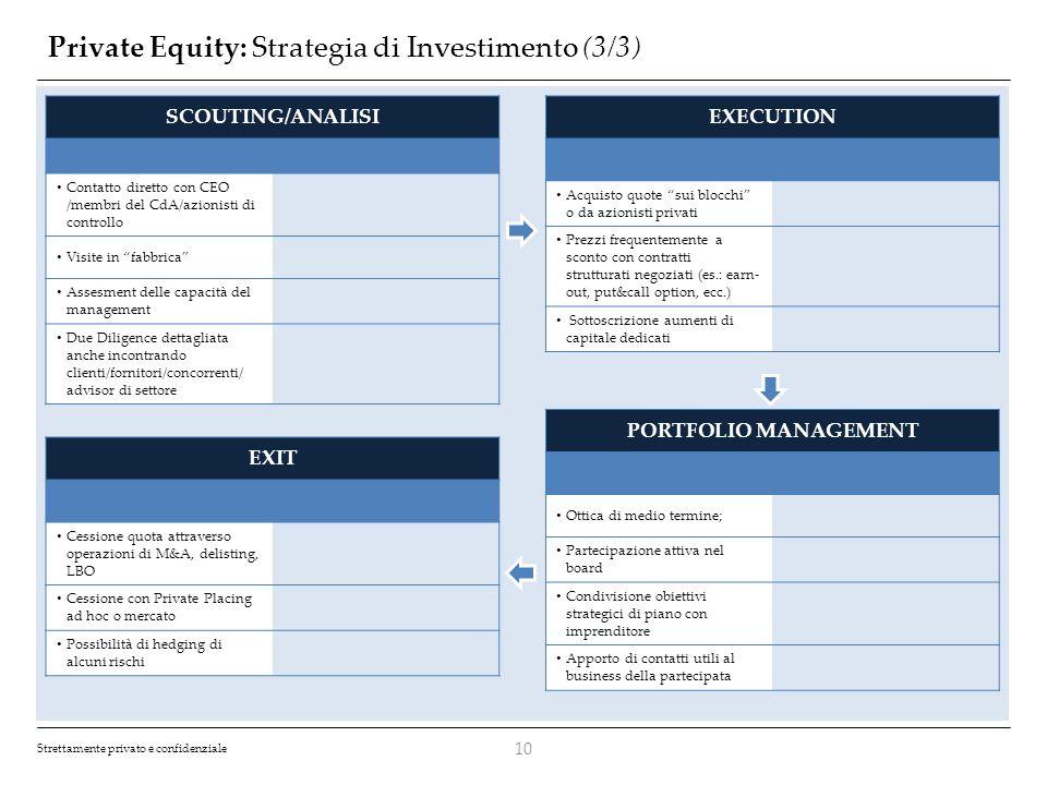 Private Equity: Strategia di Investimento (3/3)