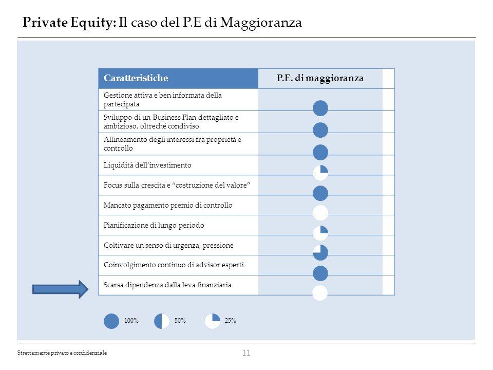 Private Equity: Il caso del P.E di Maggioranza