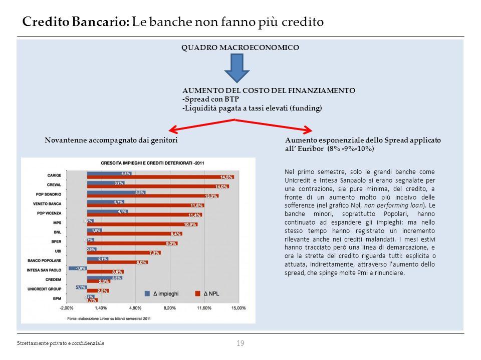 Credito Bancario: Le banche non fanno più credito