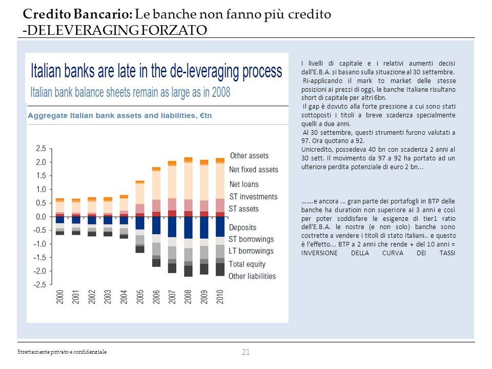 Credito Bancario: Le banche non fanno più credito -DELEVERAGING FORZATO