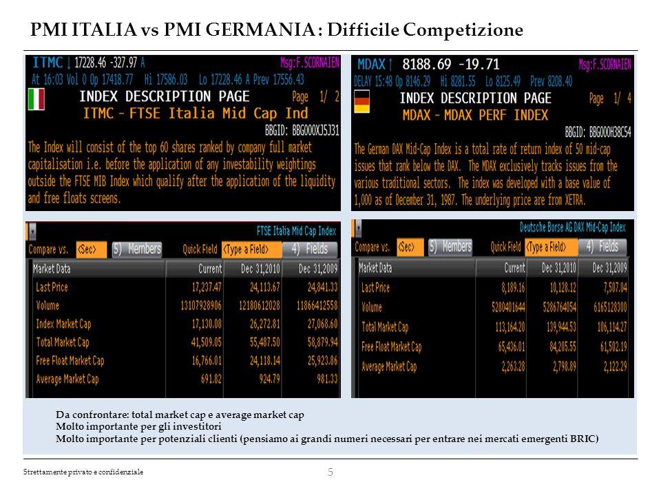 PMI ITALIA vs PMI GERMANIA : Difficile Competizione