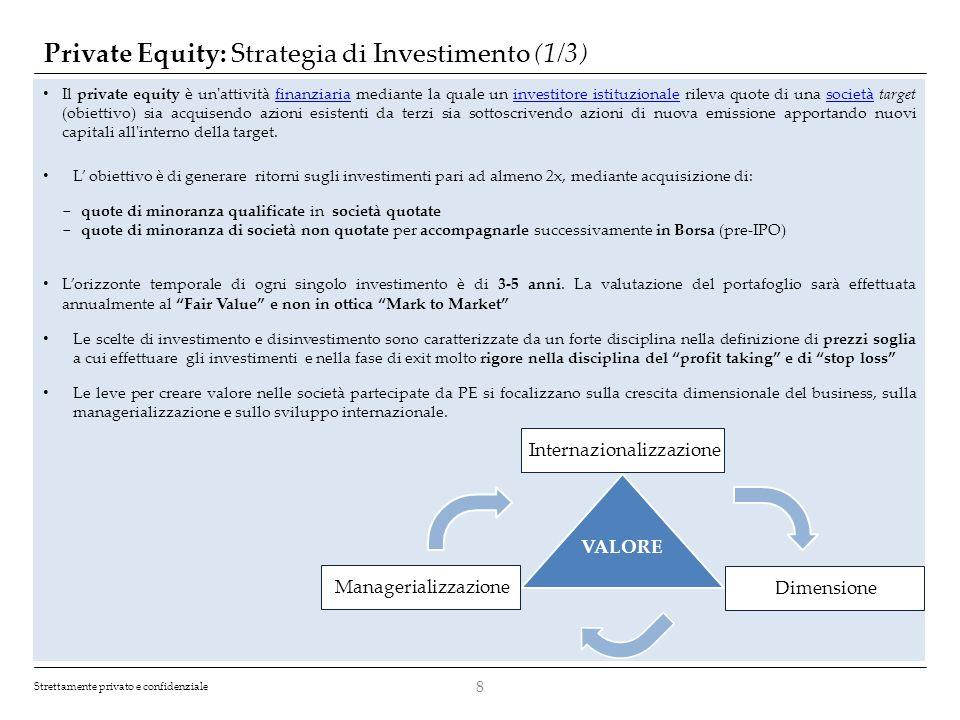 Private Equity: Strategia di Investimento (1/3)