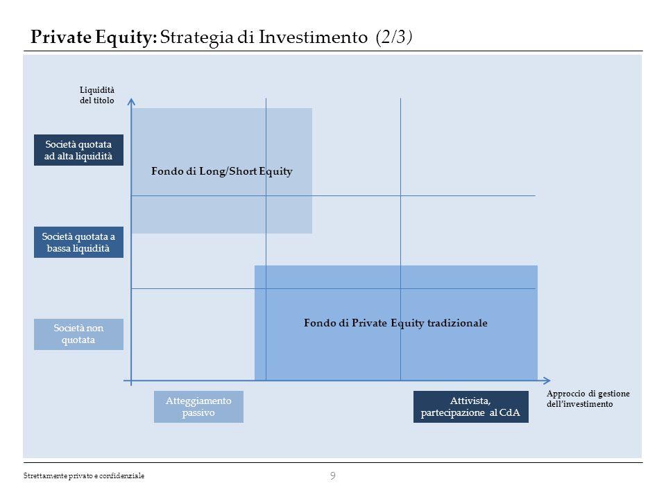 Private Equity: Strategia di Investimento (2/3)