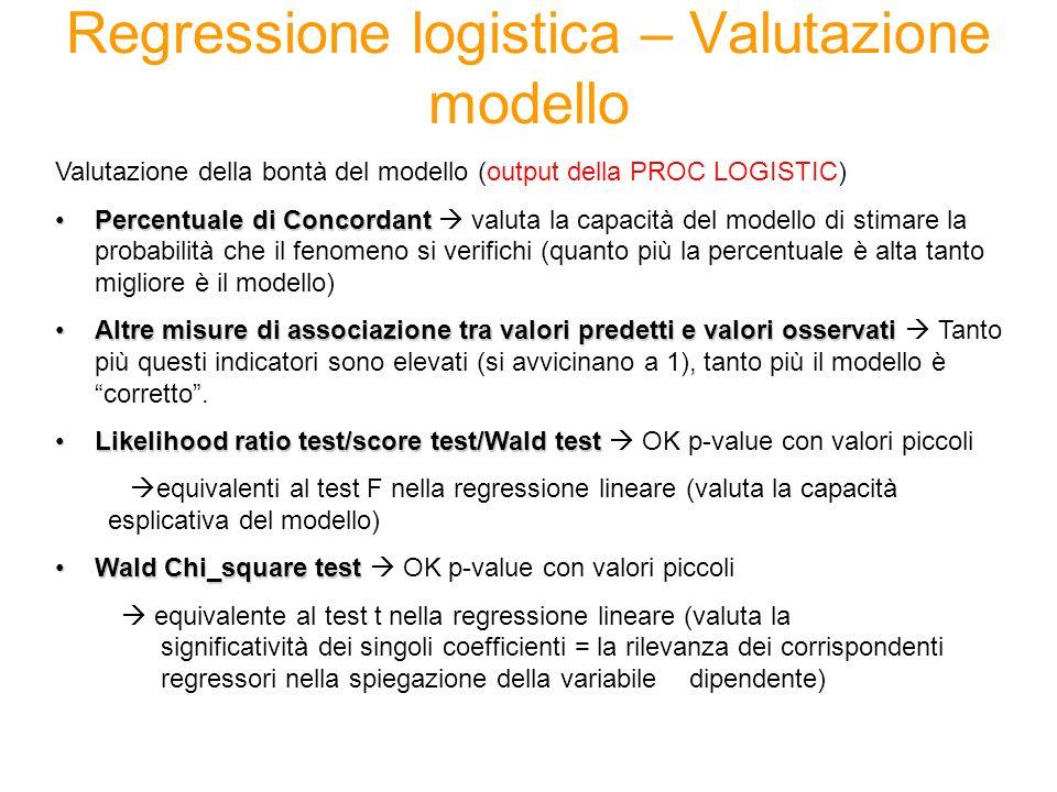 Regressione logistica – Valutazione modello