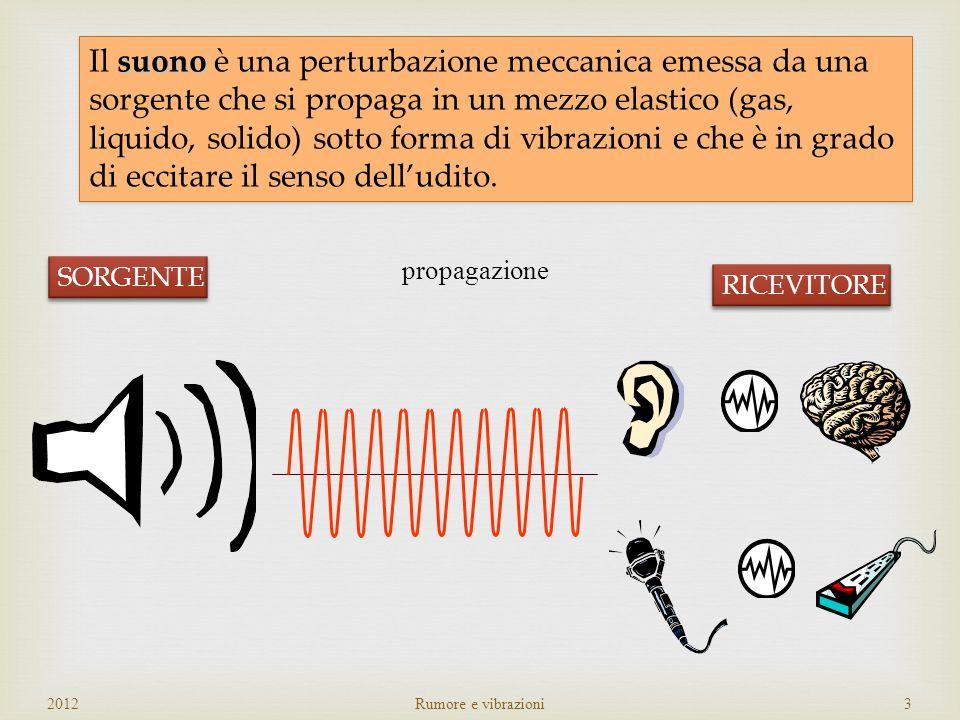 Il suono è una perturbazione meccanica emessa da una sorgente che si propaga in un mezzo elastico (gas, liquido, solido) sotto forma di vibrazioni e che è in grado di eccitare il senso dell'udito.